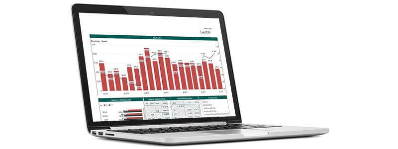 Operations KPI Dashboard in manufacturing & distribution